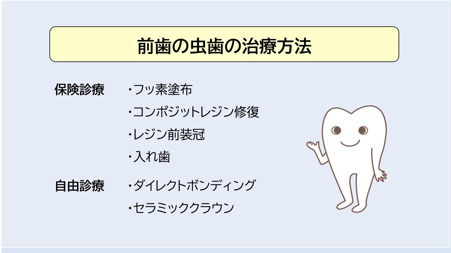 前歯の虫歯の治療方法