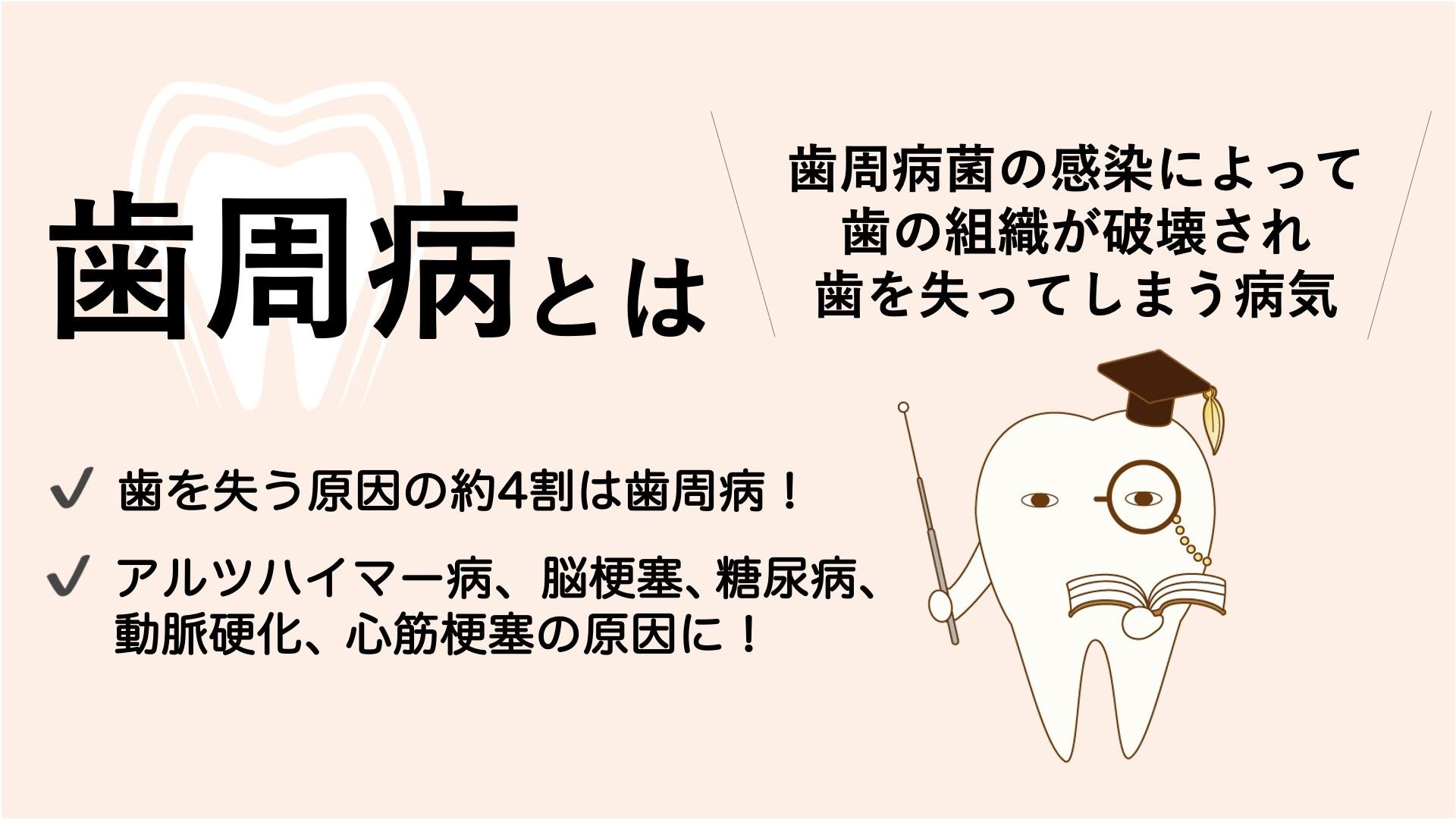 歯周病のとは